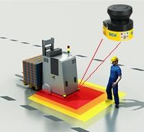 sick safety laser scanners help agvs navigate safely olympuscontrols. Black Bedroom Furniture Sets. Home Design Ideas